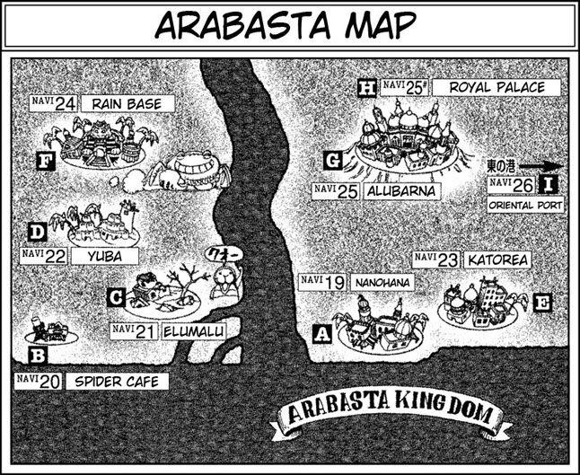 Alabasta Kingdom