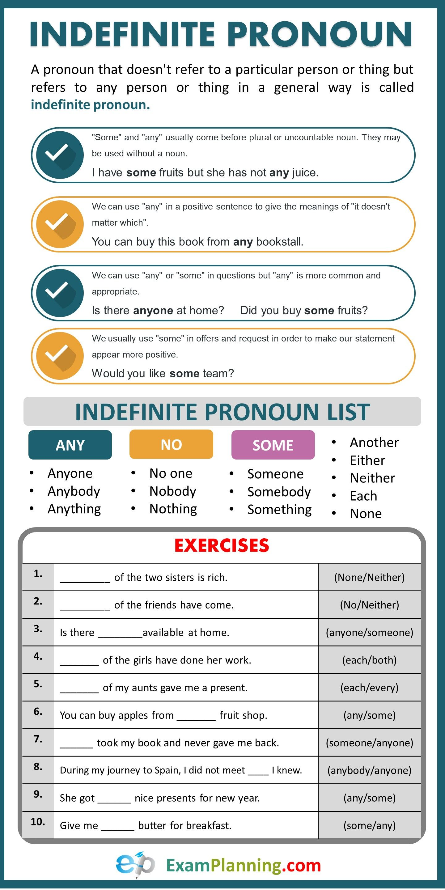 Indefinite Pronouns List Examples And Exercise With