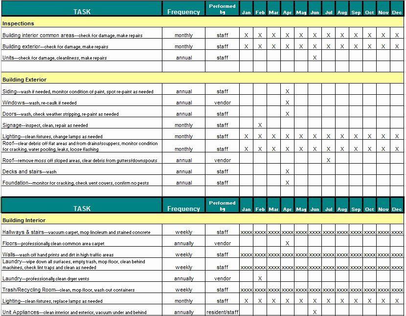 Car Maintenance Schedule Template Beautiful 12 Free Sample