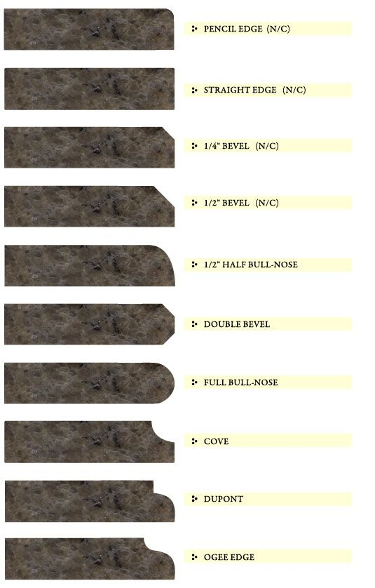 Granite Counter Edge Design Options I Like The Bull Nose For Counter Tops.