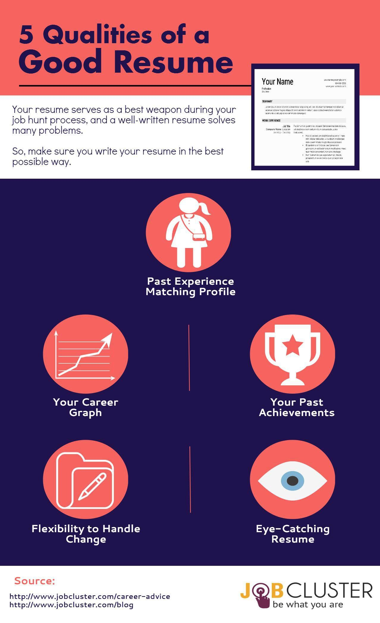5 Resume qualities of a good resume Infographic Resume