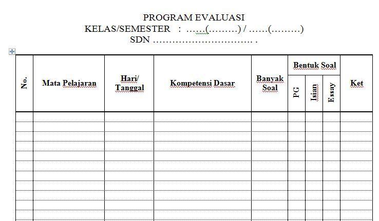 Contoh Format Program Evaluasi Hasil Belajar Tingkat Sekolah Dasar