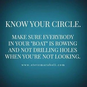 Know your circle...