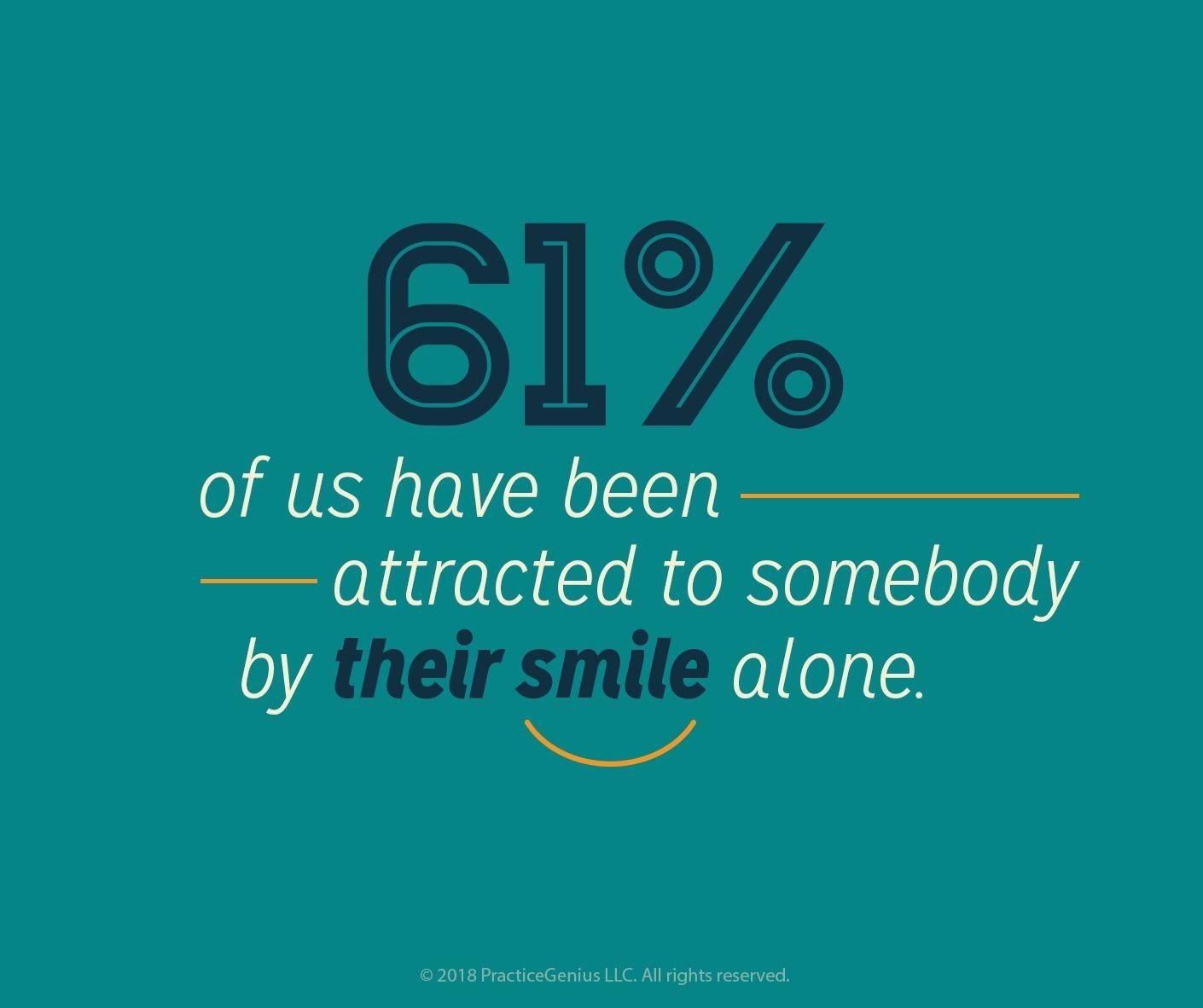 Pin by marcel orthodontics on orthodontics orthodontics