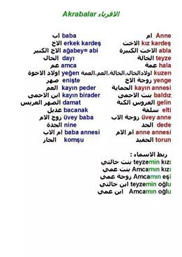 Family In Turkush Language Ogretim Egitim Dil Sanatlari