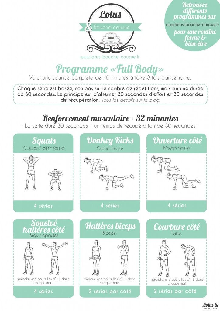 programme fitness full body la maison fitness pinterest exercices exercices de. Black Bedroom Furniture Sets. Home Design Ideas