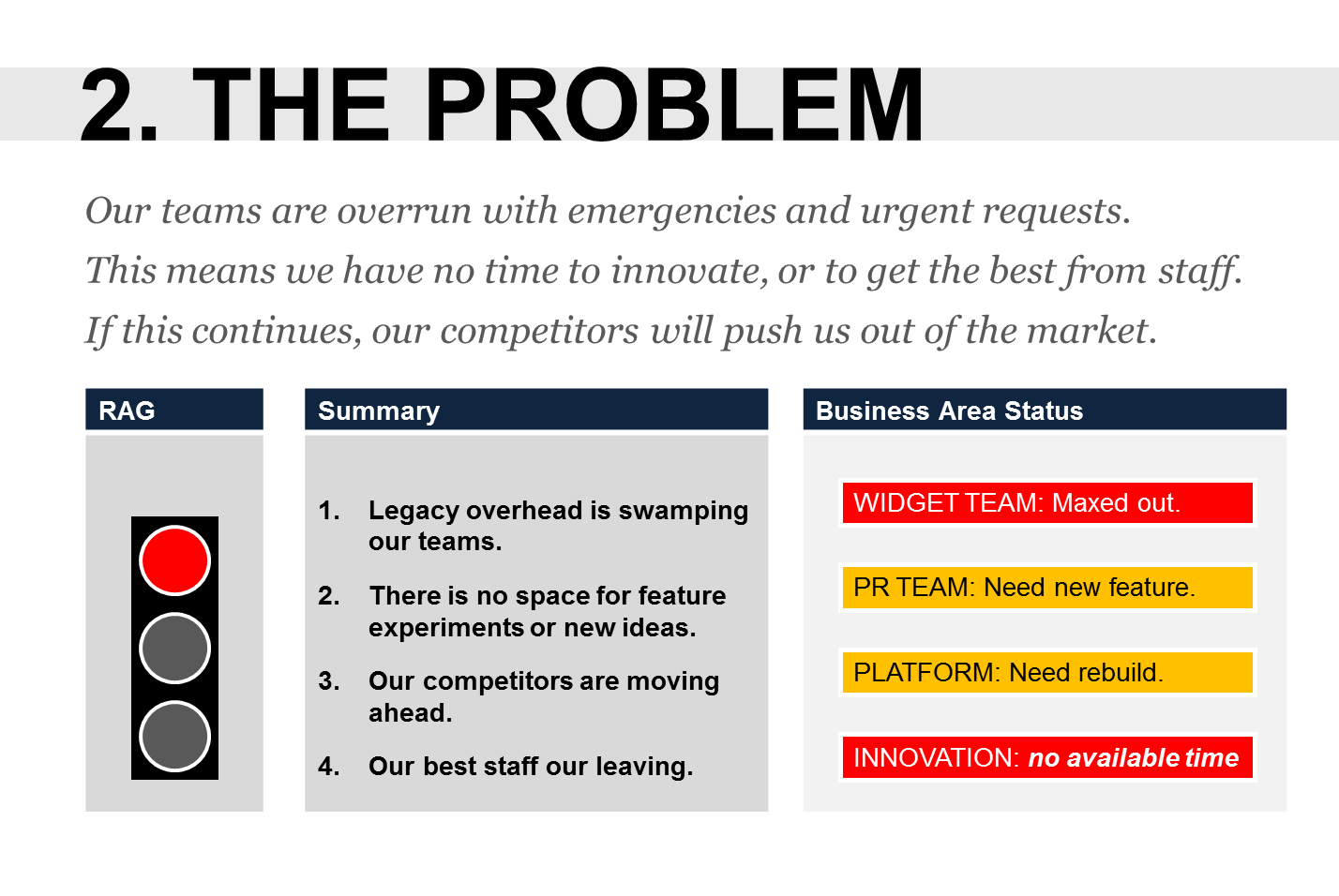 problem statement The problem statement serves several purposes in a six sigma project first, it significantly clarifies the current situation by specifically identifying the problem and its severity, location, and financial impact it also serves as a great communication tool, helping to get buy-in and support from others when problem statements are well written, people readily grasp [.
