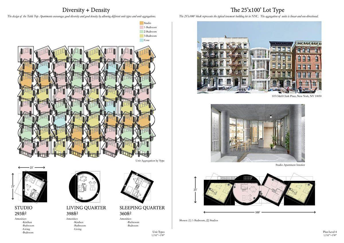 Winners Announced For New York Affordable Housing Challenge Competition Affordable Housing Challenges Studio Living