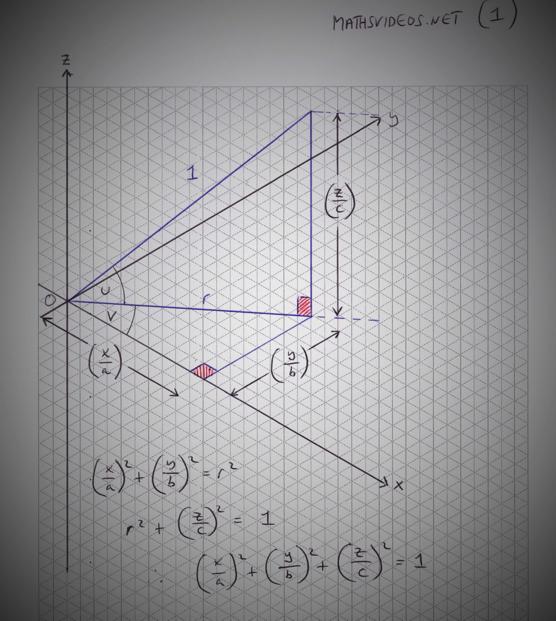 Ellipsoid Formula Normal Derivation Derivation