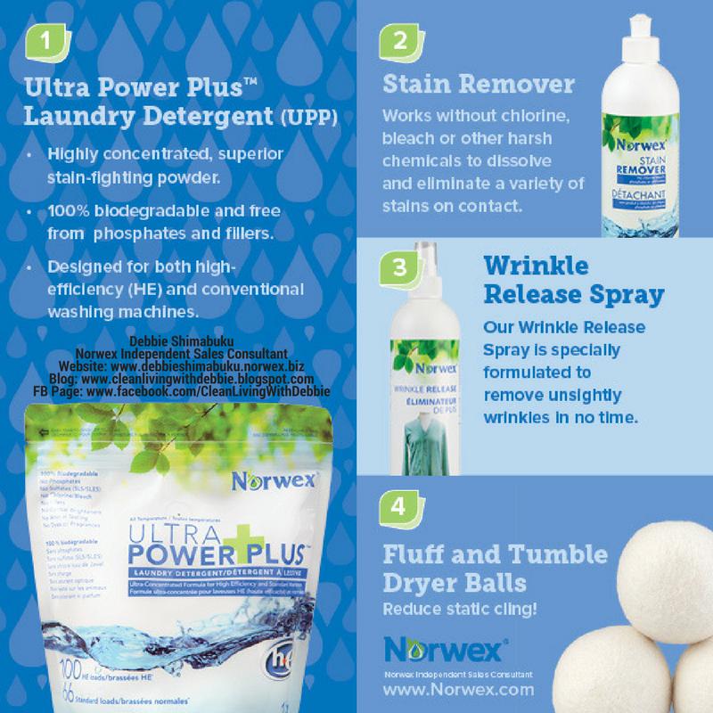 Ultra Power Plus Laundry Detergent Top Seller Norwex Norwex