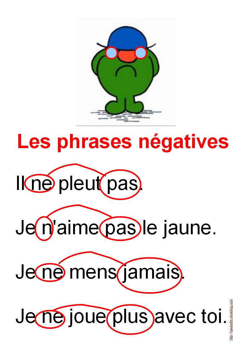 Affichage Monsieur Non Forme N U00e9gative
