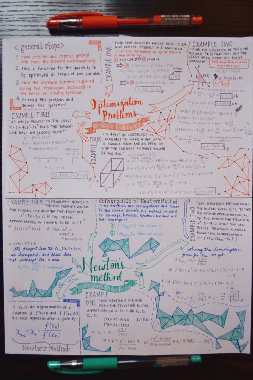 brandi-studies: Calculus I notes on Optimization and Newton's ...