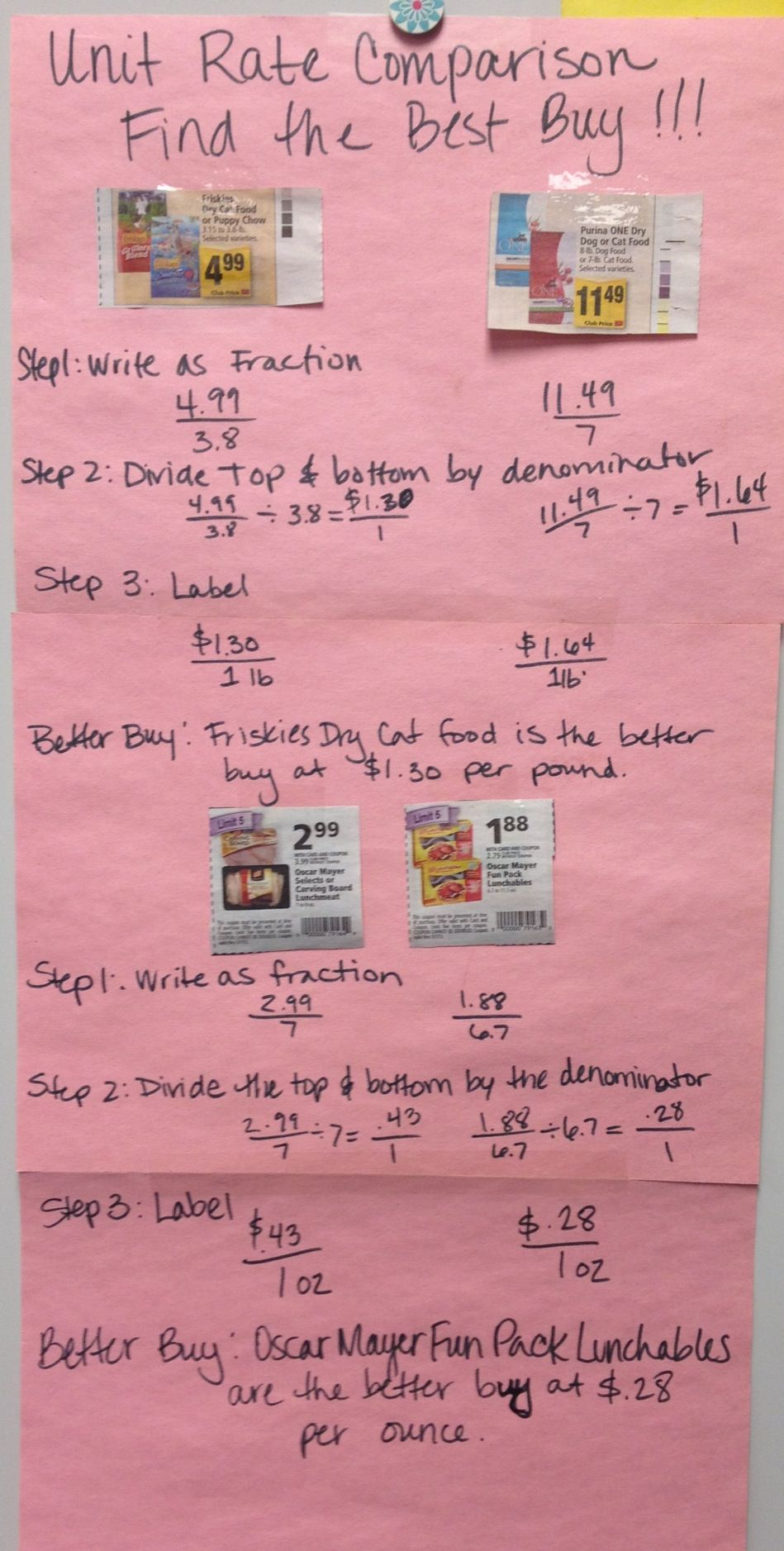 A reallife example of comparing unit rates found at