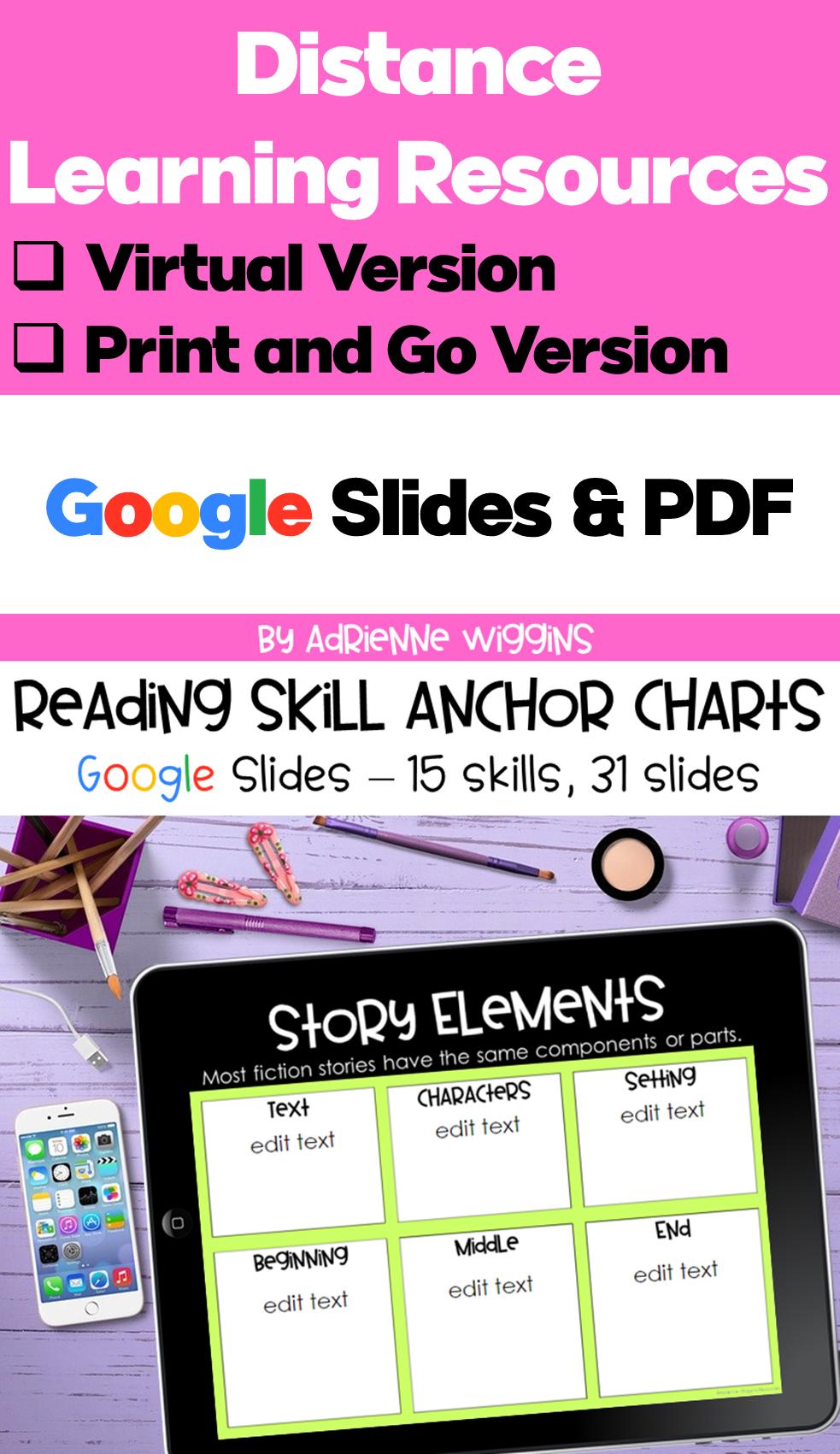 Reading Skill Anchor Charts Google Slides Distance Learning Reading Skills Anchor Charts Anchor Charts Reading Skills