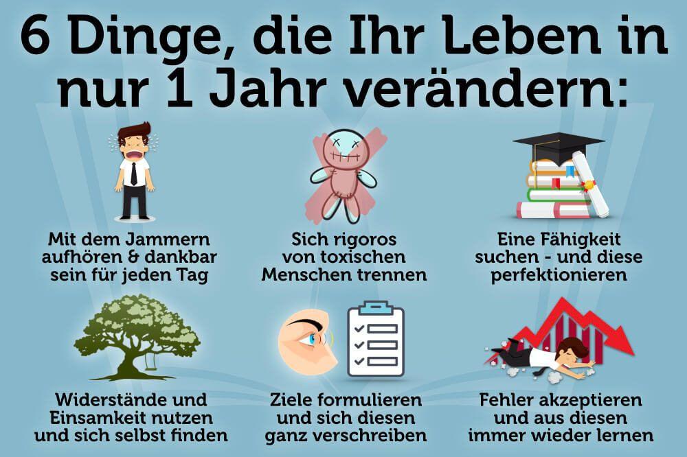 Wie Lange Kann Man Geld ZurГјckbuchen