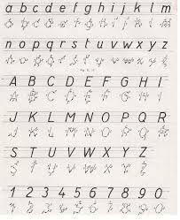 Caligrafia Tecnica Cursiva Buscar Con Google Tipos De Letras Letra Tecnica Tecnicas De Dibujo
