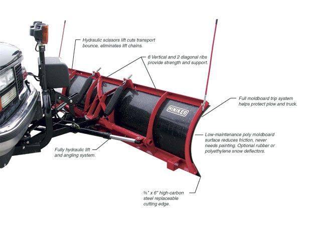 Hiniker Snowplows Mid Size Full Trip Poly Snowplow Snow Plow Trip Vehicle Jumper Cables