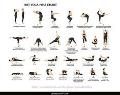 yoga poses names chart  yoga routine sekwencje jogi