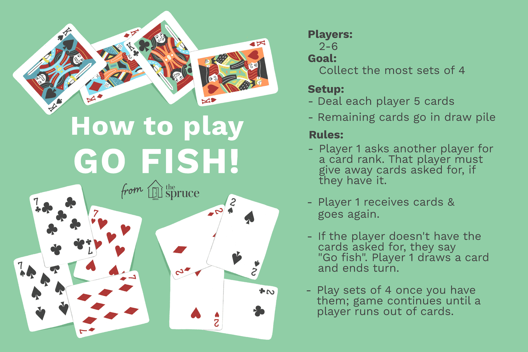 How To Play Go Fish The Complete Rules Playing Card Games Card Games For One Family Card Games