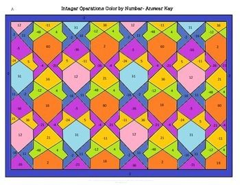Integer Operations Color by Number Math worksheets