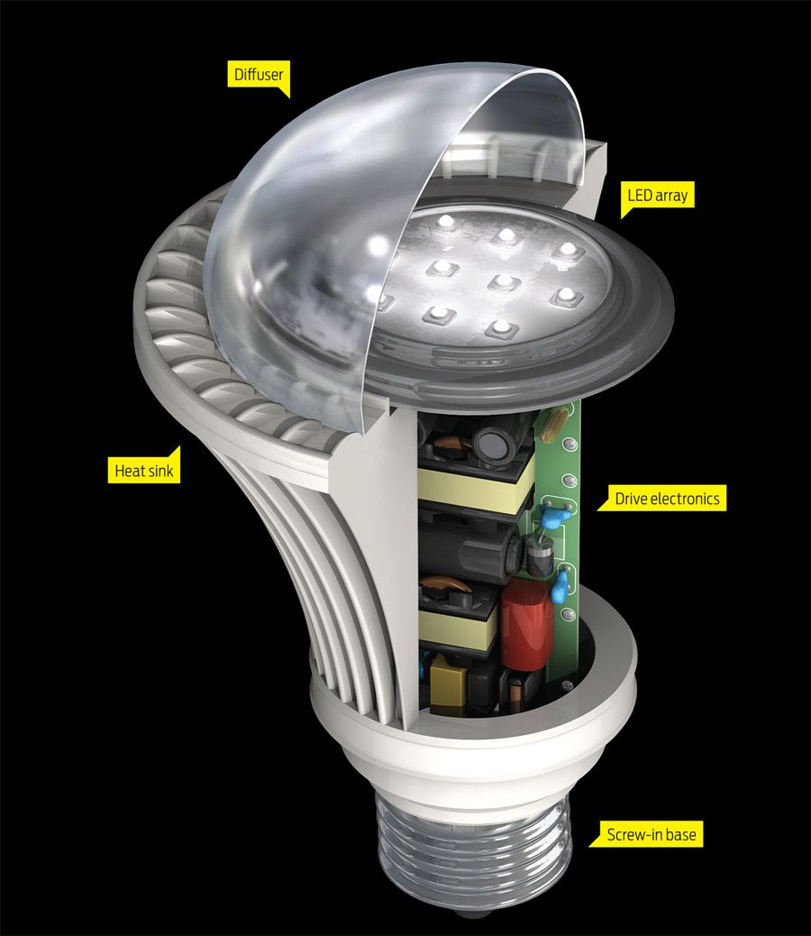 Led Light Bulb Diagram Decorating 22604 Light Of Lamp