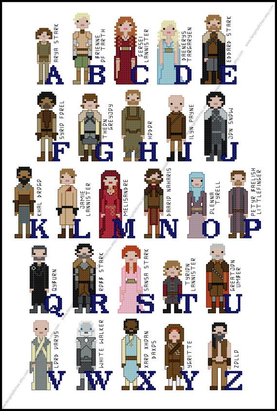 Game of Thrones Themed Alphabet of Characters by FangirlStitches