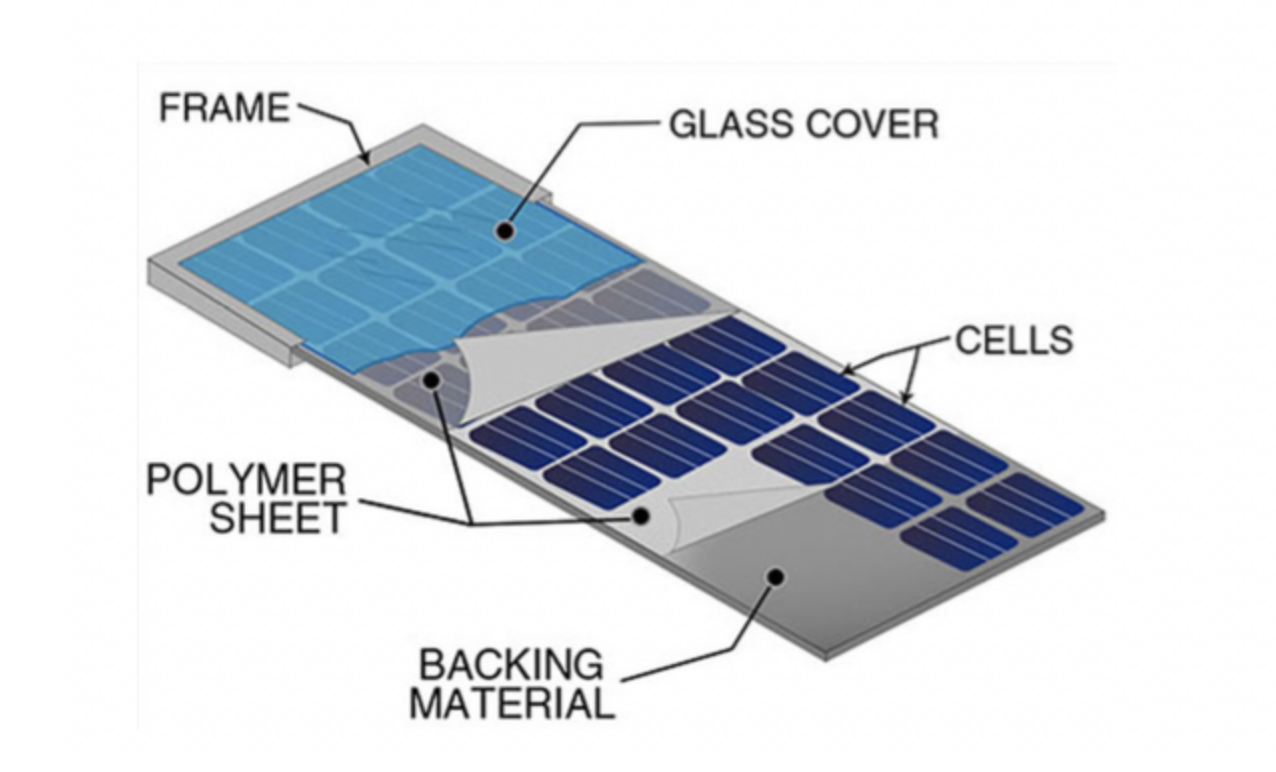 Solar Panel Clip Art Solar Power Also Known As Clean As Well As Low Cost