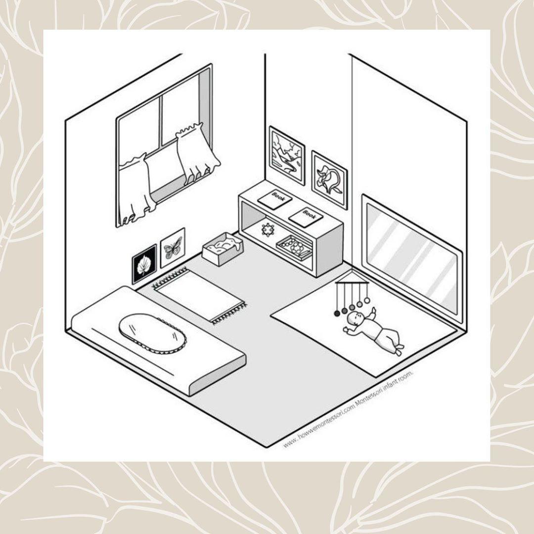 غرفة الأطفال من 0 3 أشهر سرير الأرض مكان أمن للعب مرأة معلقه الأفضل تكون في منطقة اللعب لعبة معلقة فوق منطقة اللعب رفوف منخفضة لوحات منخفضة والأف Diagram