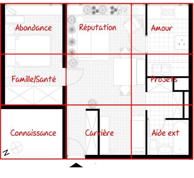 Le Feng Shui chez moi... Partie 3   Feng shui, Application de et Le plan