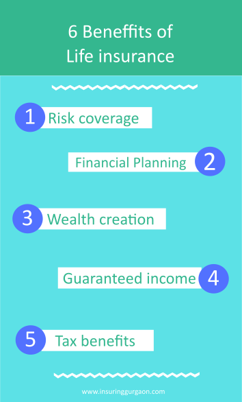Life Insurance Overview Types How To Buy Life Insurance Companies With Images Life Insurance Life Insurance Marketing Insurance Benefits