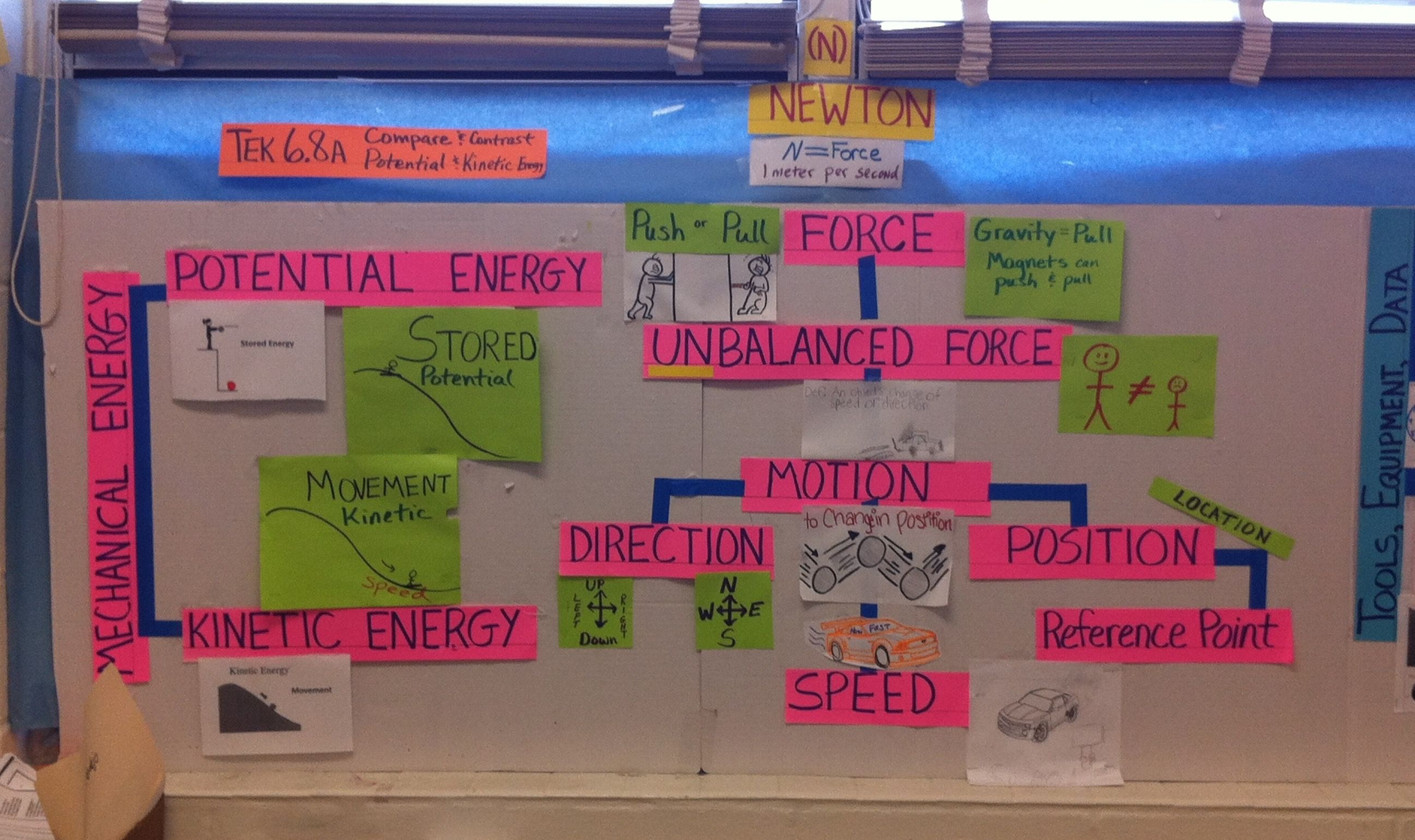 Science Teks 6 8abc Compare And Contrast Potential And