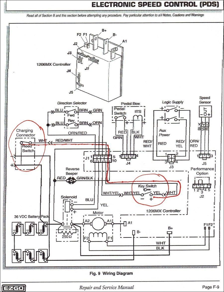 36 Volt Ez Go Golf Cart Wiring Diagram Sample Electric Golf Cart Electrical Diagram Golf Carts