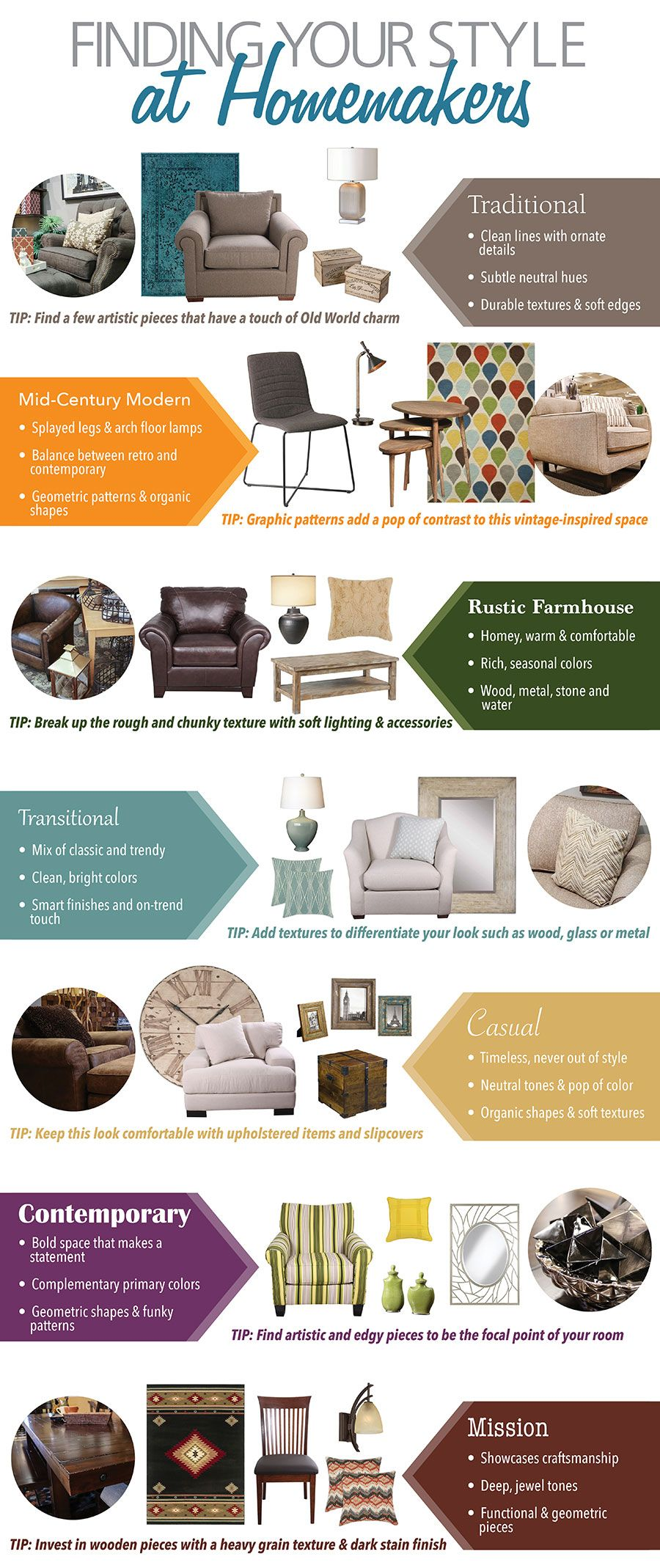 Classic And Modern Furniture Styles Defined Homemakers In 2020 Modern Style Furniture Furniture Styles Interior Design Styles