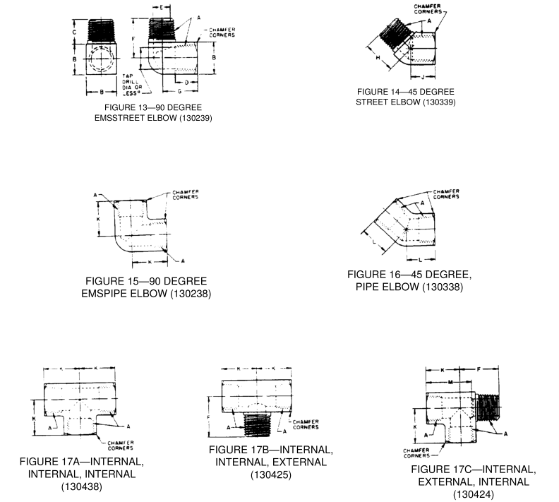 Pin On Jic Jis Bsp Din Iso Sae Hydraulic Fittings Drawing Size Chart