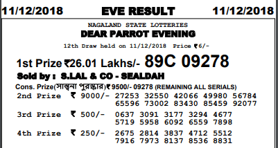 Nagaland State Lotteries Dear Kind Evening Friday Weekly