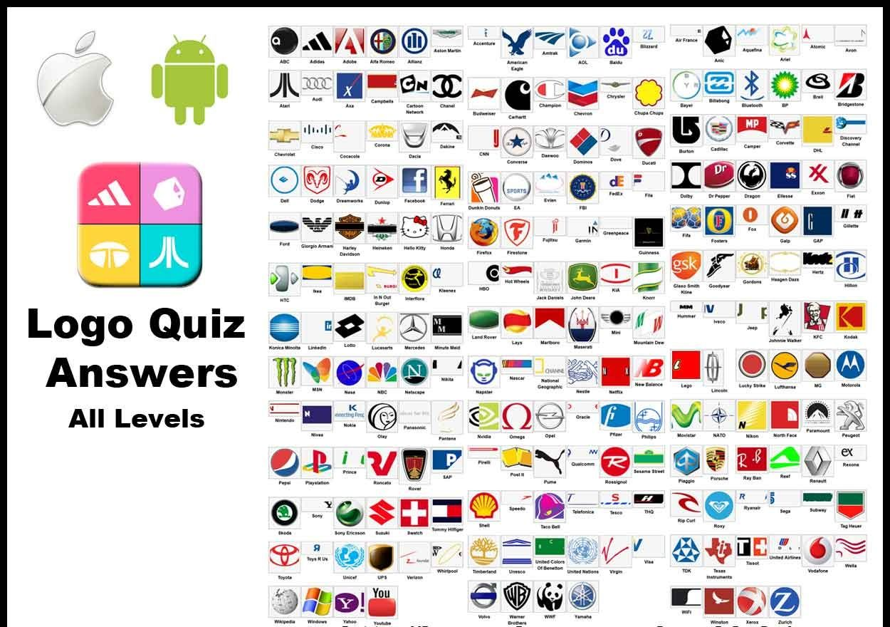 Famous Internet Logos Logos Quiz Answers Logo Quiz Answers Logo