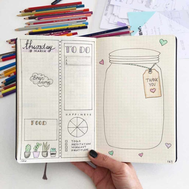 Bullet Journal Ideas ~ The Ultimate Guide To How To Start a Bullet Journal
