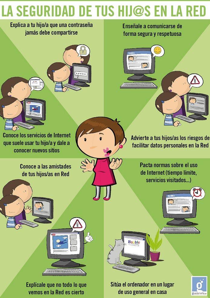 Consejos Para Uso De Internet Para Ninos Padres Madres Hijos Ninos Infograf Seguridad En Internet Seguridad En Internet Para Ninos Consejos De Seguridad