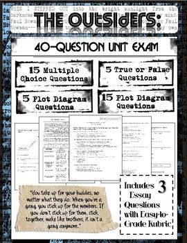 The outsiders novel study final test 40 questions plus bonus essay the outsiders exam test final complete comprehensive no prep multiple choice plot essay with rubric ccuart Choice Image