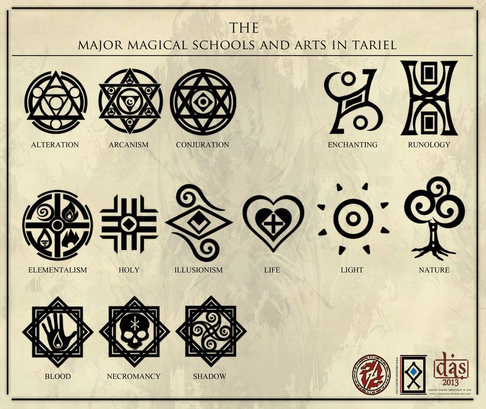 Sigils symbols king solomon symbols pinterest king solomon sigils symbols king solomon symbols pinterest king solomon solomon and symbols biocorpaavc