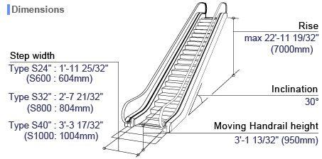 Escalator Dimensions Google Search Escalator How To Plan Dimensions