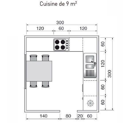 Plan de cuisine en l ferm e avec coin repas deco not - Plan amenagement cuisine 10m2 ...
