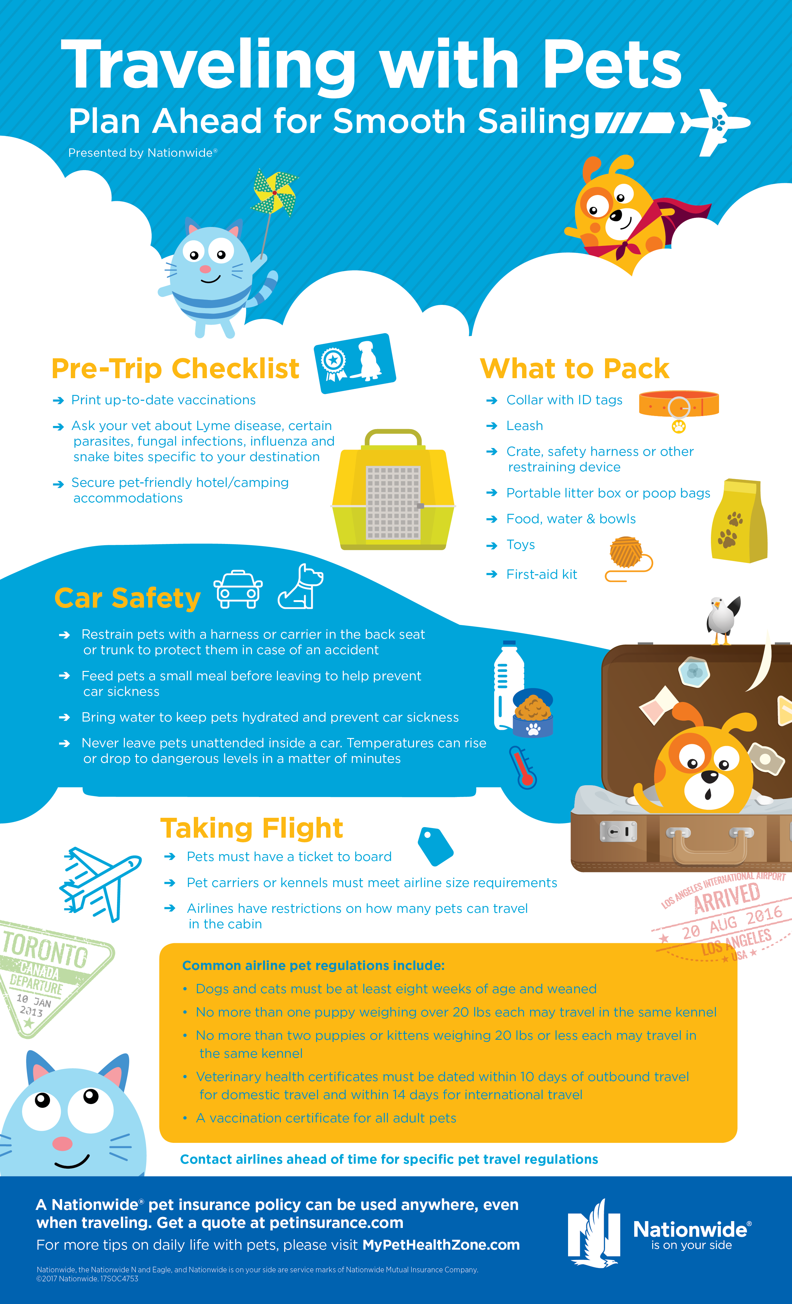 Traveling With Pets Infographic Pet Travel Pettravel Traveltips Travelwithpet Petfriendly Adventuredog Pet Travel Travel Infographic Animal Infographic