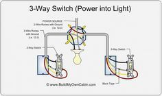 3 way switch diagram power into light switch pinterest 3 way switch diagram power into light swarovskicordoba Gallery