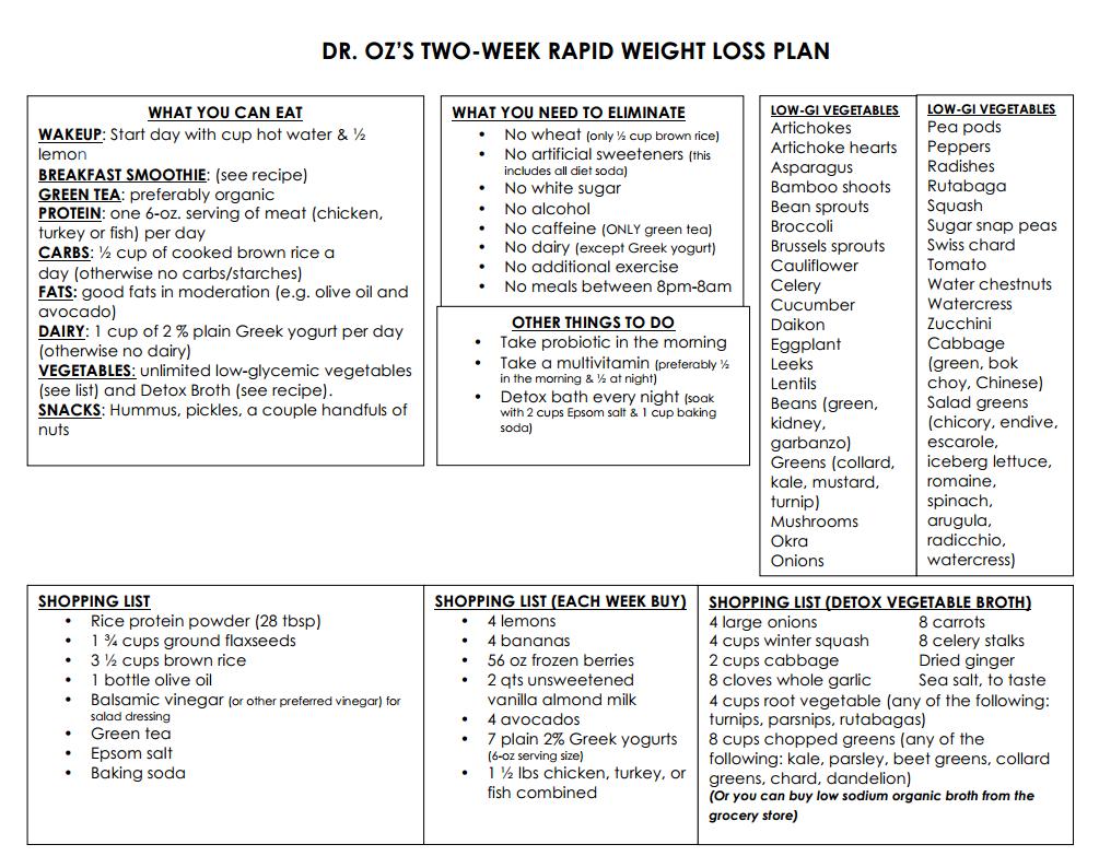 organic diet plan weight loss