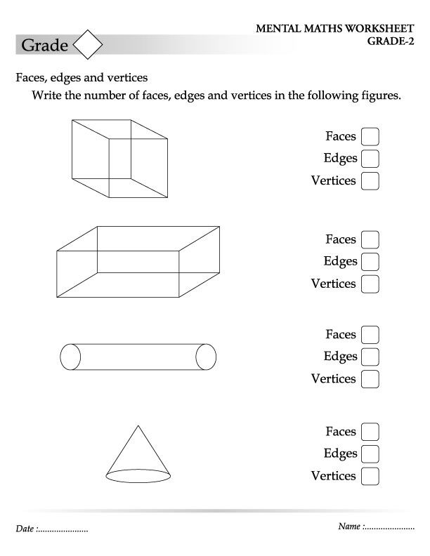 Write the number of faces edges and vertices in the following – Faces Edges and Vertices Worksheet