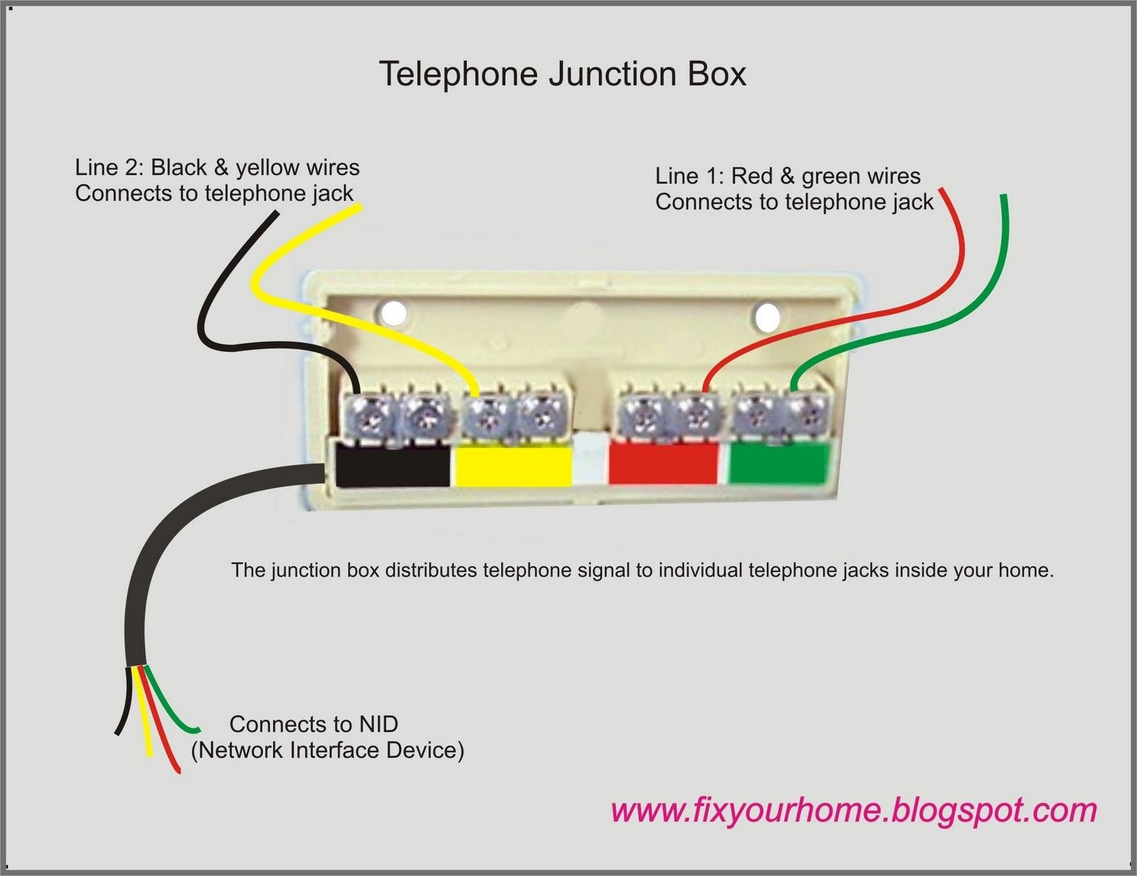 New Wiring Diagram for Home Phone Jack #diagram #diagramsample  #diagramtemplate | Telephone jack, Phone jack, Power wire | With Internet Telephone Wiring Diagram |  | Pinterest