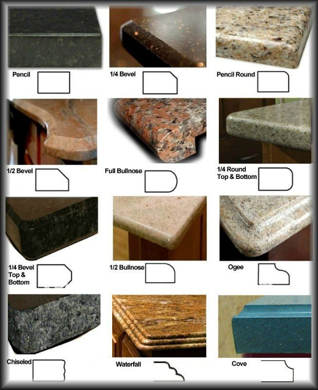 Stone Types Kitchen Remodel Countertops Granite Countertop Edges Granite Countertops Kitchen