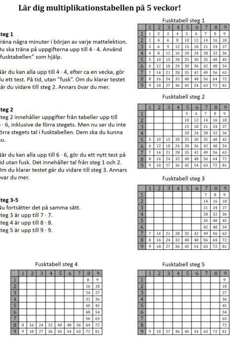 Nett Multiplikation Färbung Einer Tabelle 3Klasse Fotos ...