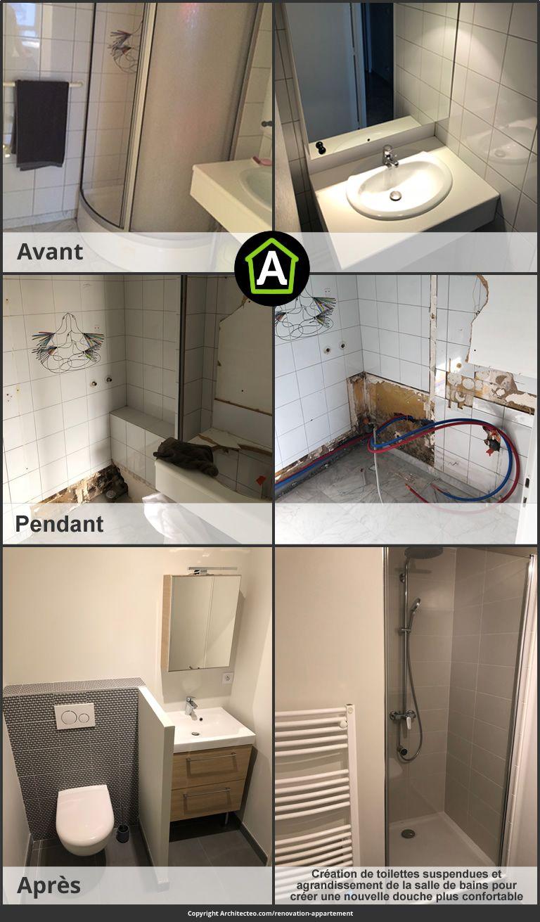 Prix Pour Refaire Une Salle De Bain prix pour la rénovation de salle de bains | rénovation salle